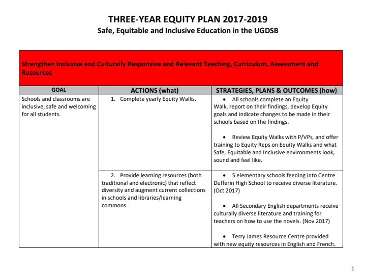 ugdsb equity plan old
