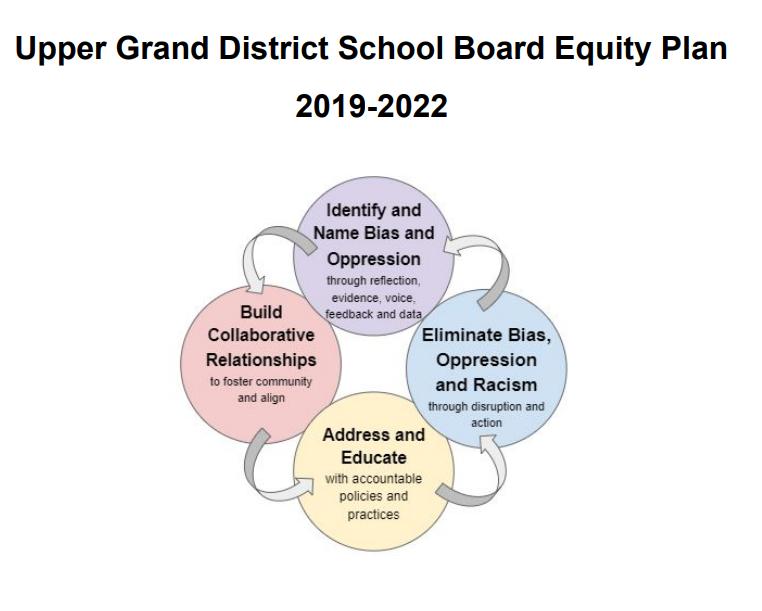 2019 racist equity plan ugdsb