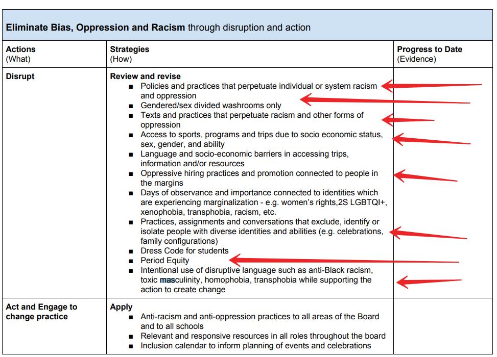 racist equity policy ugdsb 2020 2